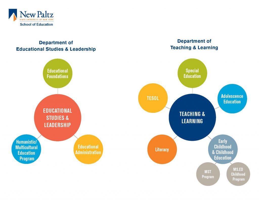 Sch.Ed.org.charts_Page_2