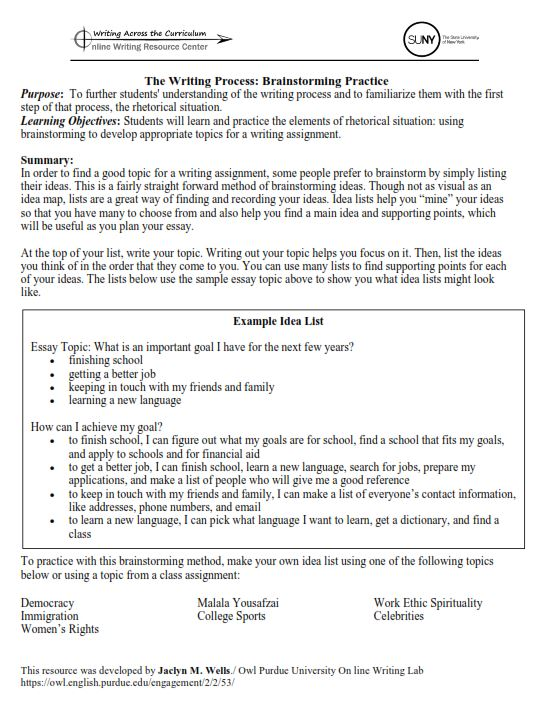 process writing exercises Writing exercises for esl learners  there are a number of texts to correct or complete, and suggestions on how to improve all the writing skills.
